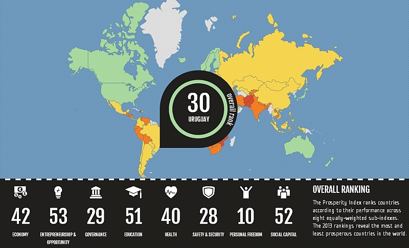 Рейтинг стран мира